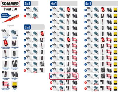 Sommer Twist 350 Drehtorantrieb 2-flüglig Set 4in1L - Adams Tore & Antriebe - Sommer, Wisniowski, Hörmann Vertragshändler