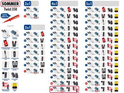 Sommer Twist 350 Drehtorantrieb 2-flüglig Set 4in1N SOMloq2 - Adams Tore & Antriebe - Sommer, Wisniowski, Hörmann Vertragshändler