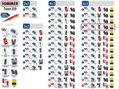 Sommer Twist 350 Drehtorantrieb 2-flüglig Set 5in1D - Adams Tore & Antriebe - Sommer, Wisniowski, Hörmann Vertragshändler
