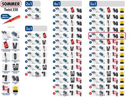 Sommer Twist 350 Drehtorantrieb 2-flüglig Set 5in1E - Adams Tore & Antriebe - Sommer, Wisniowski, Hörmann Vertragshändler