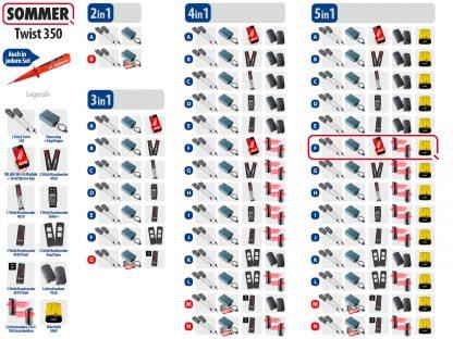 Sommer Twist 350 Drehtorantrieb 2-flüglig Set 5in1F - Adams Tore & Antriebe - Sommer, Wisniowski, Hörmann Vertragshändler