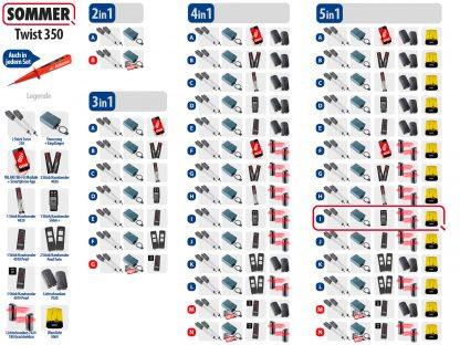 Sommer Twist 350 Drehtorantrieb 2-flüglig Set 5in1I - Adams Tore & Antriebe - Sommer, Wisniowski, Hörmann Vertragshändler