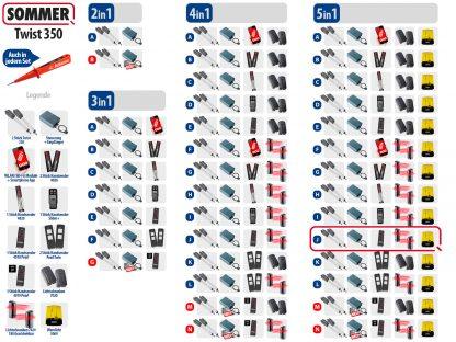 Sommer Twist 350 Drehtorantrieb 2-flüglig Set 5in1J - Adams Tore & Antriebe - Sommer, Wisniowski, Hörmann Vertragshändler