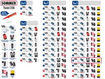 Sommer Twist 350 Drehtorantrieb 2-flüglig Set 5in1K - Adams Tore & Antriebe - Sommer, Wisniowski, Hörmann Vertragshändler