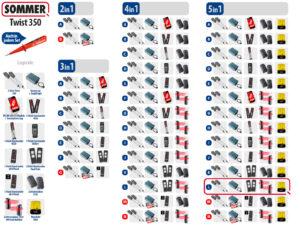 Sommer Twist 350 Drehtorantrieb 2-flüglig Set 5in1L - Adams Tore & Antriebe - Sommer, Wisniowski, Hörmann Vertragshändler