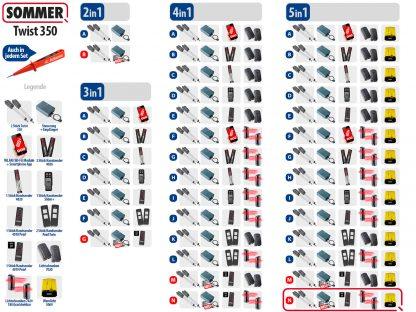 Sommer Twist 350 Drehtorantrieb 2-flüglig Set 5in1N SOMloq2 - Adams Tore & Antriebe - Sommer, Wisniowski, Hörmann Vertragshändler