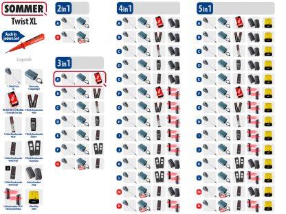 Sommer Twist XL Drehtorantrieb 1-flüglig Set 3in1A - Adams Tore & Antriebe - Sommer, Wisniowski, Hörmann Vertragshändler