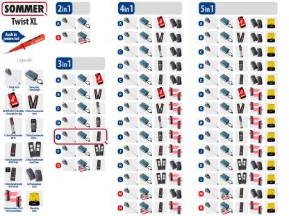 Sommer Twist XL Drehtorantrieb 1-flüglig Set 3in1E - Adams Tore & Antriebe - Sommer, Wisniowski, Hörmann Vertragshändler