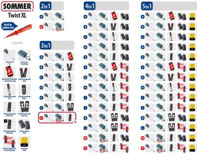 Sommer Twist XL Drehtorantrieb 1-flüglig Set 3in1G SOMloq2 - Adams Tore & Antriebe - Sommer, Wisniowski, Hörmann Vertragshändler