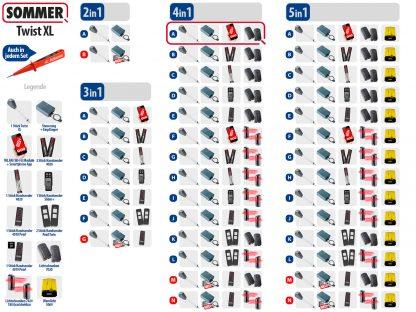 Sommer Twist XL Drehtorantrieb 1-flüglig Set 4in1A - Adams Tore & Antriebe - Sommer, Wisniowski, Hörmann Vertragshändler