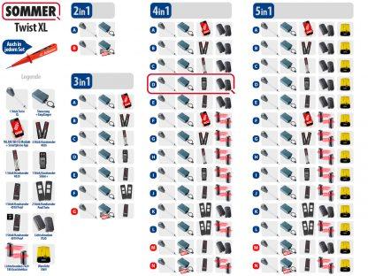 Sommer Twist XL Drehtorantrieb 1-flüglig Set 4in1D - Adams Tore & Antriebe - Sommer, Wisniowski, Hörmann Vertragshändler
