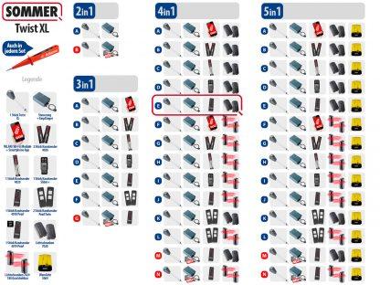 Sommer Twist XL Drehtorantrieb 1-flüglig Set 4in1E - Adams Tore & Antriebe - Sommer, Wisniowski, Hörmann Vertragshändler