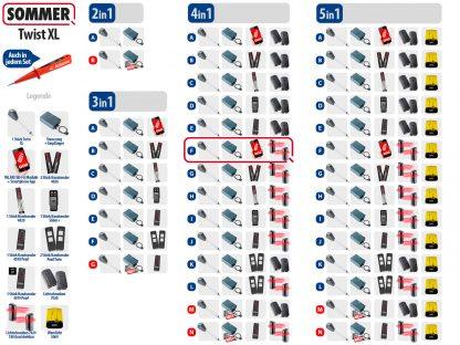 Sommer Twist XL Drehtorantrieb 1-flüglig Set 4in1F - Adams Tore & Antriebe - Sommer, Wisniowski, Hörmann Vertragshändler