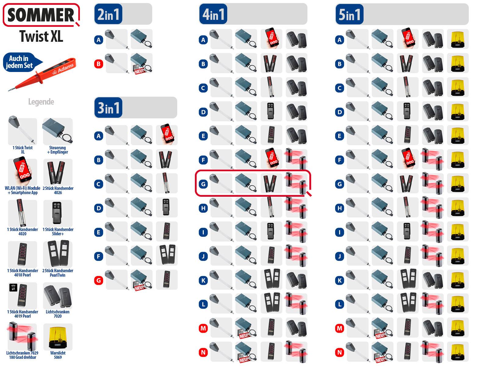 4020 oder Slider Sommer Twist XL Drehtorantrieb 2-flüglig - Set 5-in-1