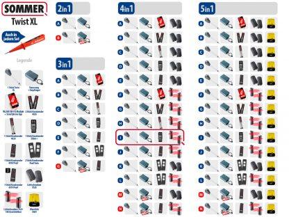 Sommer Twist XL Drehtorantrieb 1-flüglig Set 4in1I - Adams Tore & Antriebe - Sommer, Wisniowski, Hörmann Vertragshändler