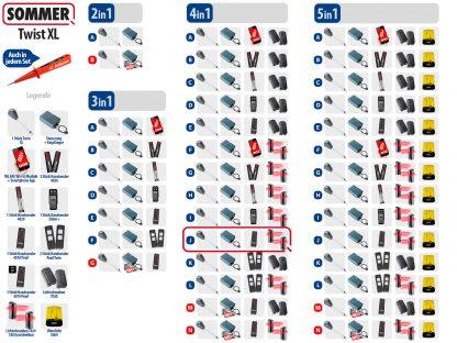 Sommer Twist XL Drehtorantrieb 1-flüglig Set 4in1J - Adams Tore & Antriebe - Sommer, Wisniowski, Hörmann Vertragshändler