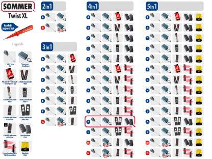 Sommer Twist XL Drehtorantrieb 1-flüglig Set 4in1K - Adams Tore & Antriebe - Sommer, Wisniowski, Hörmann Vertragshändler