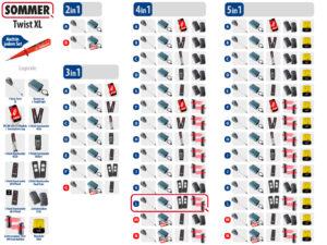 Sommer Twist XL Drehtorantrieb 1-flüglig Set 4in1L - Adams Tore & Antriebe - Sommer, Wisniowski, Hörmann Vertragshändler