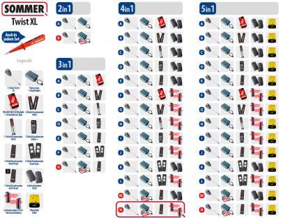 Sommer Twist XL Drehtorantrieb 1-flüglig Set 4in1N SOMloq2 - Adams Tore & Antriebe - Sommer, Wisniowski, Hörmann Vertragshändler