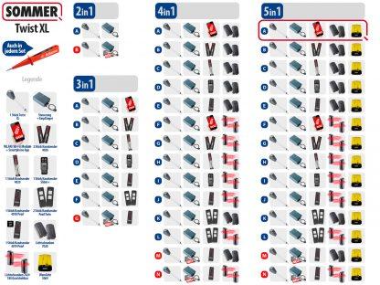 Sommer Twist XL Drehtorantrieb 1-flüglig Set 5in1A - Adams Tore & Antriebe - Sommer, Wisniowski, Hörmann Vertragshändler