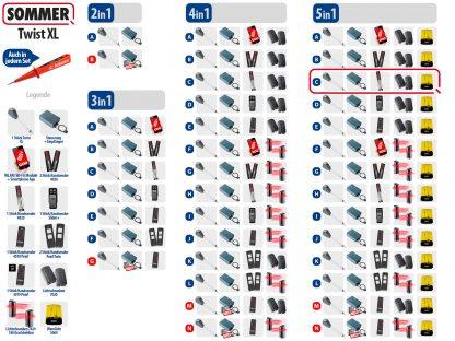 Sommer Twist XL Drehtorantrieb 1-flüglig Set 5in1C - Adams Tore & Antriebe - Sommer, Wisniowski, Hörmann Vertragshändler