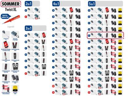 Sommer Twist XL Drehtorantrieb 1-flüglig Set 5in1E - Adams Tore & Antriebe - Sommer, Wisniowski, Hörmann Vertragshändler