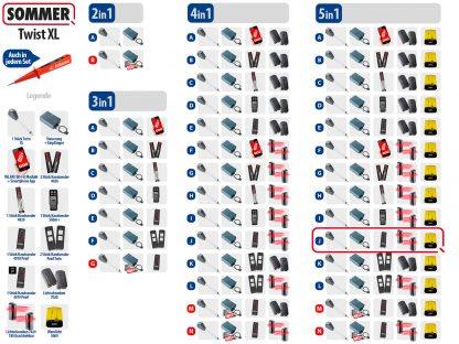 Sommer Twist XL Drehtorantrieb 1-flüglig Set 5in1J - Adams Tore & Antriebe - Sommer, Wisniowski, Hörmann Vertragshändler