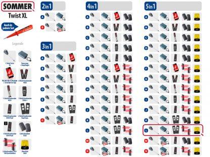 Sommer Twist XL Drehtorantrieb 1-flüglig Set 5in1L - Adams Tore & Antriebe - Sommer, Wisniowski, Hörmann Vertragshändler