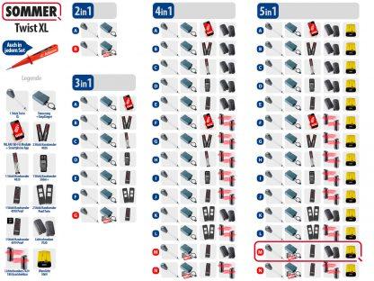 Sommer Twist XL Drehtorantrieb 1-flüglig Set 5in1M SOMloq2 - Adams Tore & Antriebe - Sommer, Wisniowski, Hörmann Vertragshändler