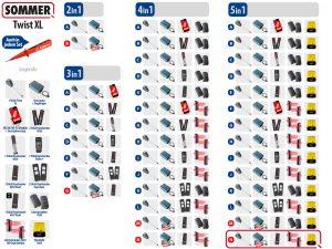 Sommer Twist XL Drehtorantrieb 1-flüglig Set 5in1N SOMloq2 - Adams Tore & Antriebe - Sommer, Wisniowski, Hörmann Vertragshändler