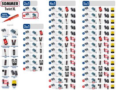 Sommer Twist XL Drehtorantrieb 2-flüglig Set 2in1B SOMloq2 - Adams Tore & Antriebe - Sommer, Wisniowski, Hörmann Vertragshändler