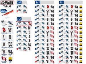 Sommer Twist XL Drehtorantrieb 2-flüglig Set 3in1A - Adams Tore & Antriebe - Sommer, Wisniowski, Hörmann Vertragshändler