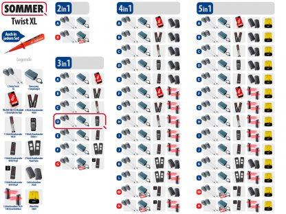 Sommer Twist XL Drehtorantrieb 2-flüglig Set 3in1D - Adams Tore & Antriebe - Sommer, Wisniowski, Hörmann Vertragshändler
