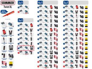 Sommer Twist XL Drehtorantrieb 2-flüglig Set 3in1F - Adams Tore & Antriebe - Sommer, Wisniowski, Hörmann Vertragshändler