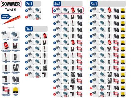 Sommer Twist XL Drehtorantrieb 2-flüglig Set 4in1A - Adams Tore & Antriebe - Sommer, Wisniowski, Hörmann Vertragshändler