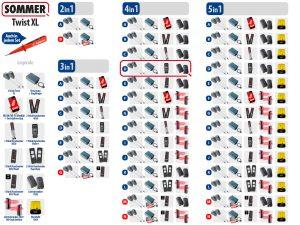 Sommer Twist XL Drehtorantrieb 2-flüglig Set 4in1D - Adams Tore & Antriebe - Sommer, Wisniowski, Hörmann Vertragshändler