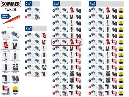 Sommer Twist XL Drehtorantrieb 2-flüglig Set 4in1F - Adams Tore & Antriebe - Sommer, Wisniowski, Hörmann Vertragshändler