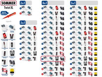 Sommer Twist XL Drehtorantrieb 2-flüglig Set 4in1K - Adams Tore & Antriebe - Sommer, Wisniowski, Hörmann Vertragshändler