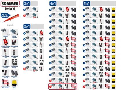 Sommer Twist XL Drehtorantrieb 2-flüglig Set 4in1N SOMloq2 - Adams Tore & Antriebe - Sommer, Wisniowski, Hörmann Vertragshändler