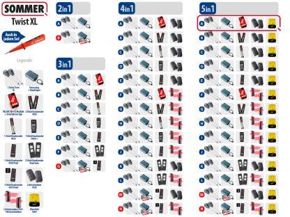 Sommer Twist XL Drehtorantrieb 2-flüglig Set 5in1A - Adams Tore & Antriebe - Sommer, Wisniowski, Hörmann Vertragshändler
