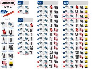 Sommer Twist XL Drehtorantrieb 2-flüglig Set 5in1C - Adams Tore & Antriebe - Sommer, Wisniowski, Hörmann Vertragshändler