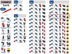 Sommer Twist XL Drehtorantrieb 2-flüglig Set 5in1D - Adams Tore & Antriebe - Sommer, Wisniowski, Hörmann Vertragshändler