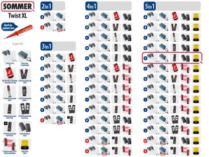 Sommer Twist XL Drehtorantrieb 2-flüglig Set 5in1E - Adams Tore & Antriebe - Sommer, Wisniowski, Hörmann Vertragshändler