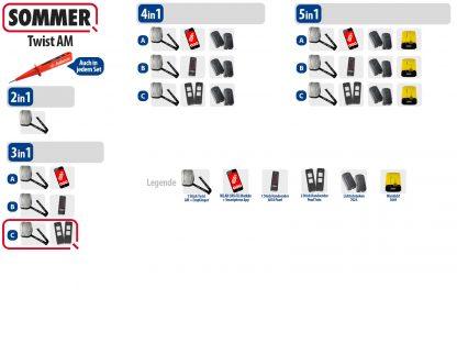 Sommer Twist AM Drehtorantrieb 1-flüglig Set 3in1C - Adams Tore & Antriebe - Sommer, Wisniowski, Hörmann Vertragshändler