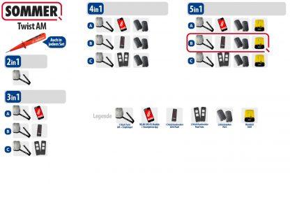 Sommer Twist AM Drehtorantrieb 1-flüglig Set 5in1B - Adams Tore & Antriebe - Sommer, Wisniowski, Hörmann Vertragshändler