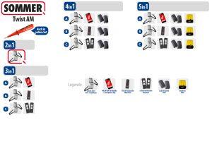 Sommer Twist AM Drehtorantrieb 2-flüglig Set 2in1A - Adams Tore & Antriebe - Sommer, Wisniowski, Hörmann Vertragshändler