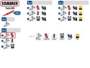 Sommer Twist AM Drehtorantrieb 2-flüglig Set 3in1A - Adams Tore & Antriebe - Sommer, Wisniowski, Hörmann Vertragshändler