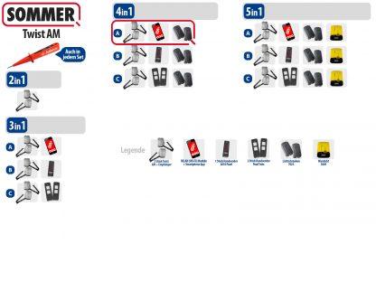 Sommer Twist AM Drehtorantrieb 2-flüglig Set 4in1A - Adams Tore & Antriebe - Sommer, Wisniowski, Hörmann Vertragshändler