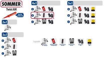 Sommer Twist AM Drehtorantrieb 2-flüglig Set 4in1B - Adams Tore & Antriebe - Sommer, Wisniowski, Hörmann Vertragshändler