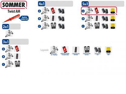 Sommer Twist AM Drehtorantrieb 2-flüglig Set 5in1A - Adams Tore & Antriebe - Sommer, Wisniowski, Hörmann Vertragshändler